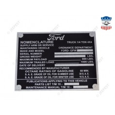 PLAQUE IDENTIFICATION NOMENCLATURE FORD ZINC