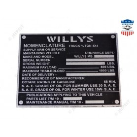 PLATE DATA NOMENCLATURE WILLYS ZINC