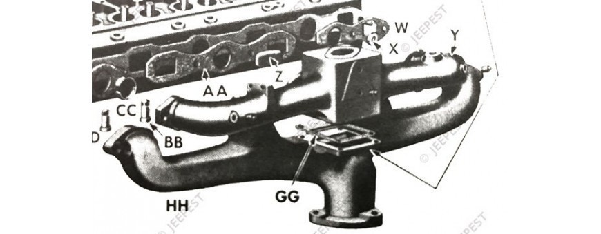ENGINE MANIFOLDS CCKW352|353